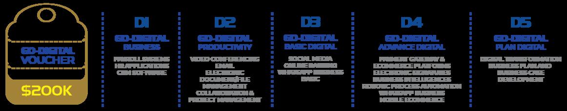 Go_Digital_50